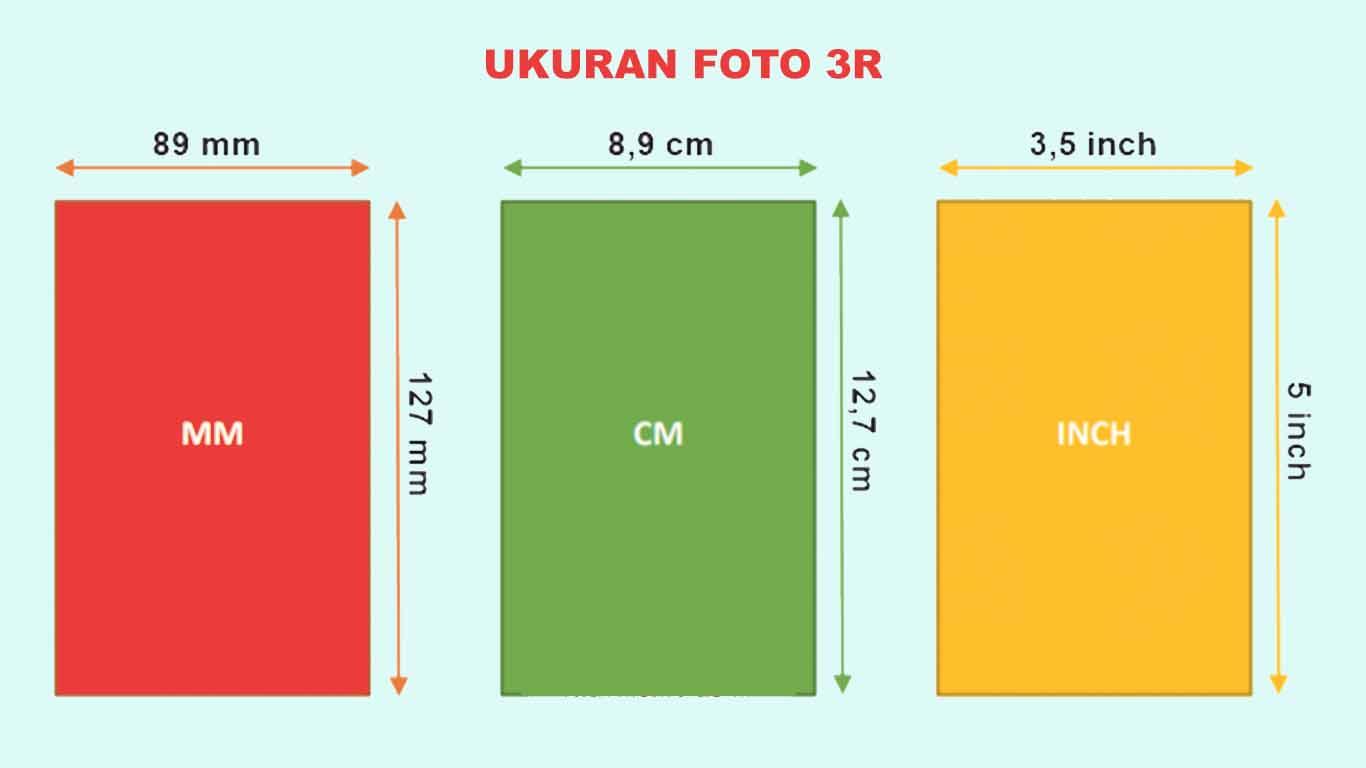 ukuran foto 3r dalam mm cm inch