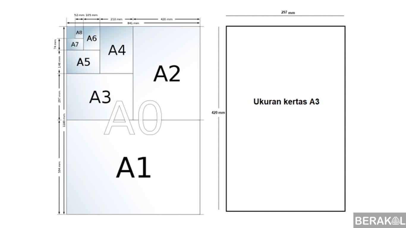ukuran kertas a3 dalam cm
