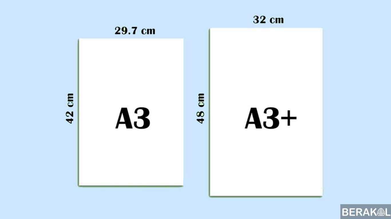 ukuran kertas a3 dan a3 plus