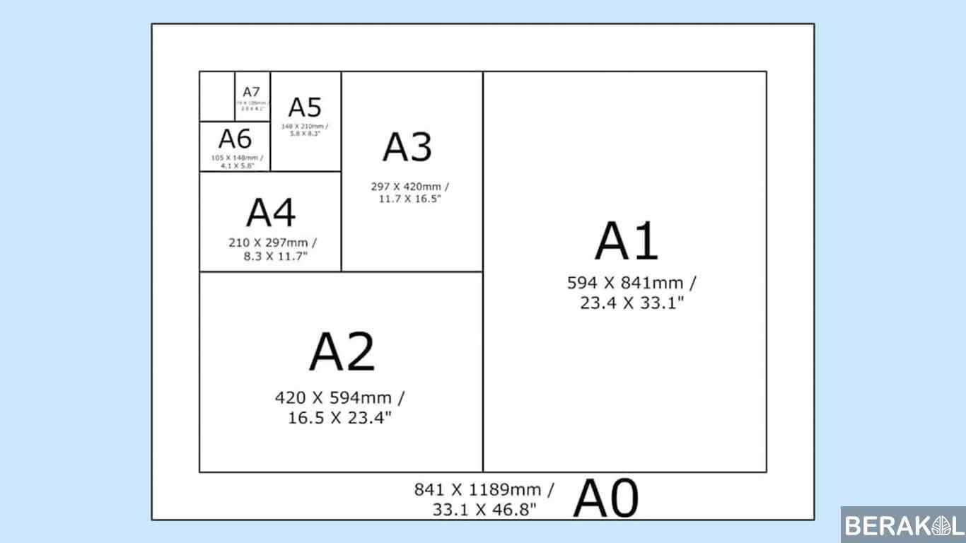 Ukuran Kertas A3 dalam CM, MM, INCHI, dan PIXEL