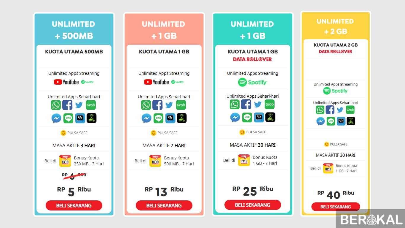 √ [2019] Cara Daftar Paket Internet Im3 Murah Terbaru