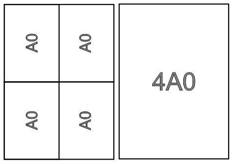 kertas 4A0
