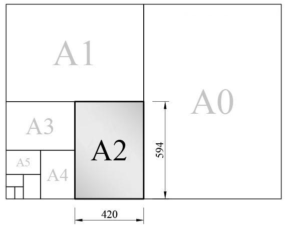 kertas ukuran A2