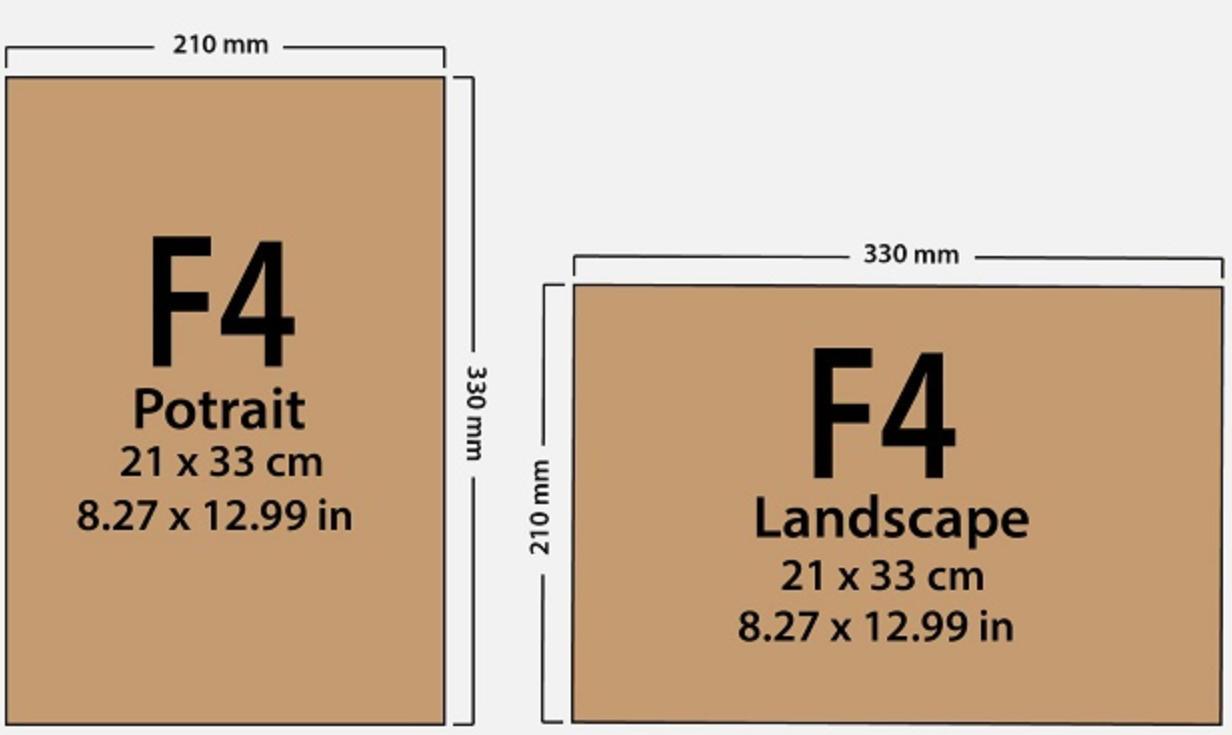 kertas ukuran F4