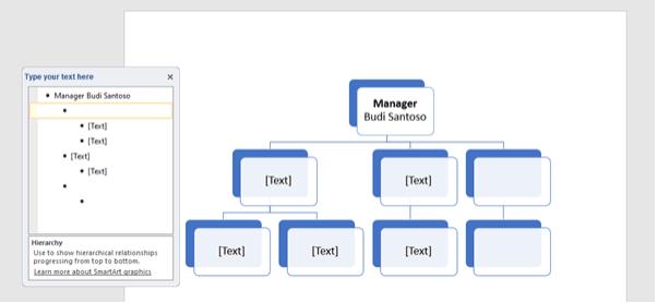 cara membuat bagan struktur organisasi di word