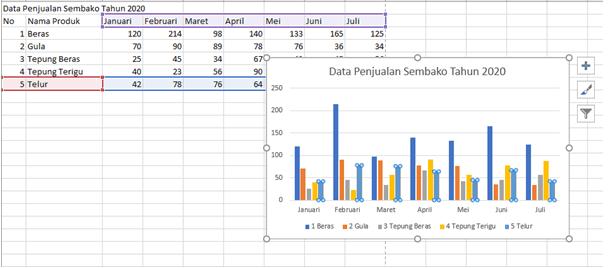 Seleksi data yang ingin dihapus