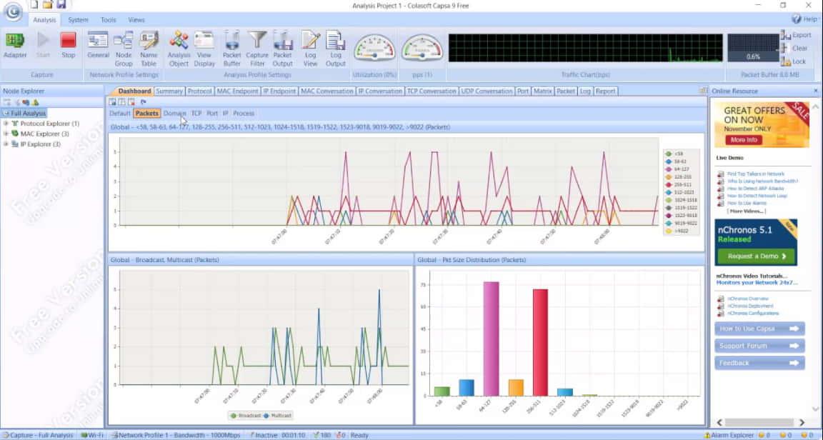 aplikasi monitoring jaringan gratis