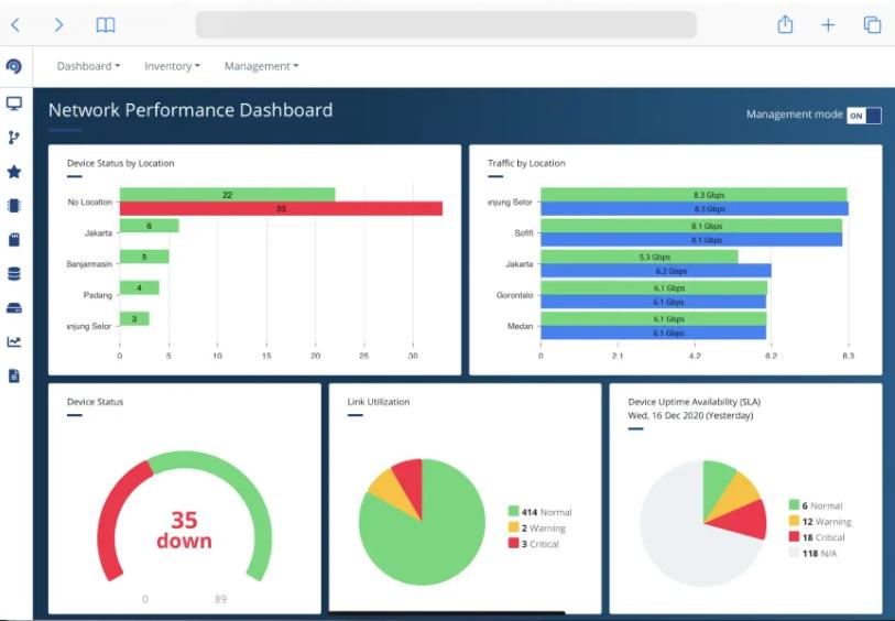 aplikasi monitoring jaringan terbaik